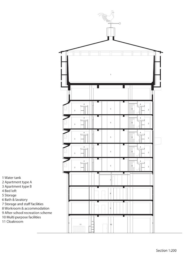 Kuva: Dorte Mandrup-Arkitekter