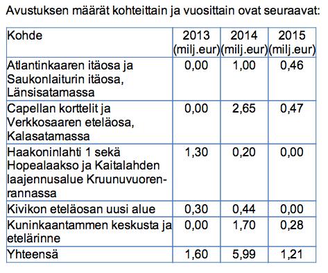 www.hel.fi_static_public_hela_Kaupunginhallitus_Suomi_Esitys_2013_Halke_2013-10-28_Khs_38_El_694D0721-EDD0-48E1-B755-3F22A5C2A600_Uusien_asuntoalueiden_kunnallistekniikan_rakentami.html