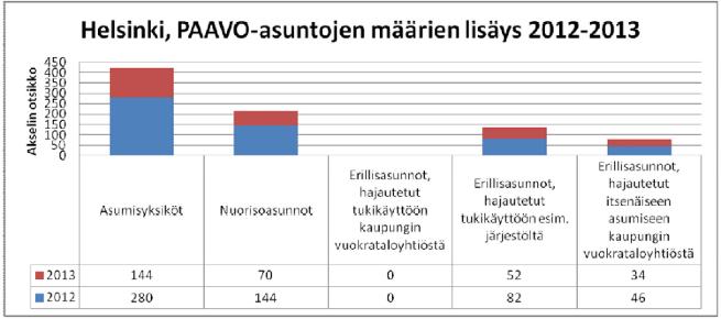 www_hel_fi_static_public_hela_Kaupunginhallitus_Suomi_Esitys_2014_Kanslia_2014-03-17_Khs_11_El_7691C99F-D9B4-48E3-B3C4-B00FDC8048D4_Liite_pdf