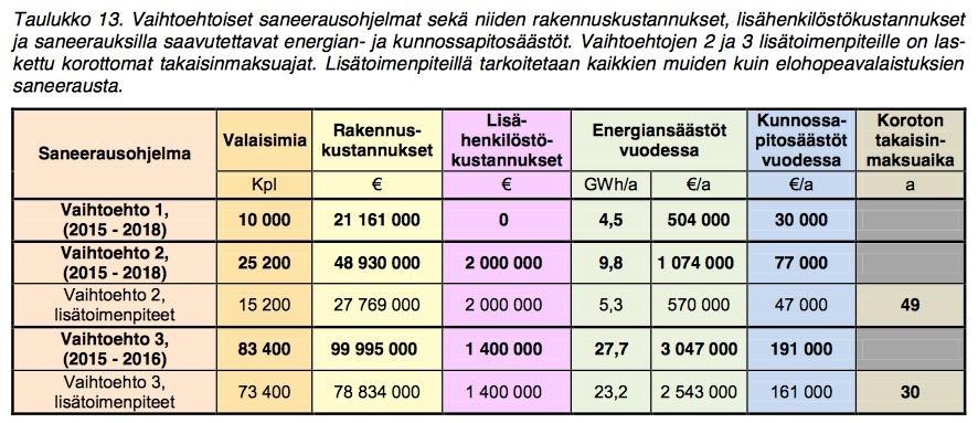 www_hel_fi_static_public_hela_Kaupunginhallitus_Suomi_Esitys_2015_Kanslia_2015-03-30_Khs_13_El_1731E67F-3204-45EB-AC51-14C4A6E846BD_Liite_pdf