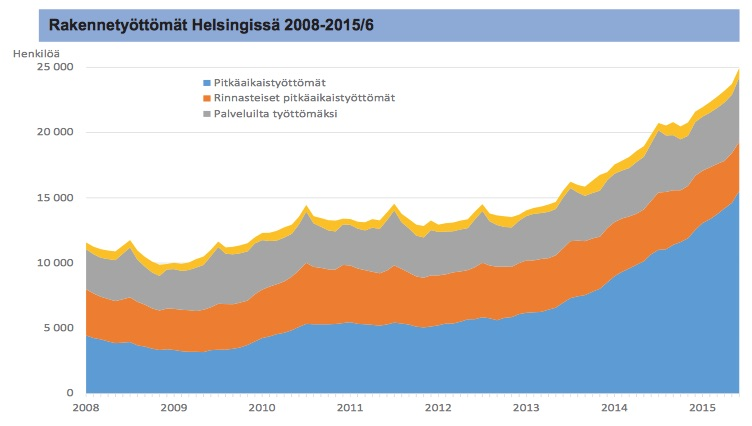 www_hel_fi_static_public_hela_Kaupunginhallitus_Suomi_Esitys_2015_Kanslia_2015-08-17_Khs_27_El_77A132AC-1C11-473F-8FC9-92C6261AA304_Liite_pdf