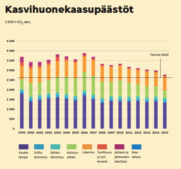 www_hel_fi_static_public_hela_Kaupunginhallitus_Suomi_Esitys_2016_Kanslia_2016-05-30_Khs_21_El_957500EC-E925-C685-8470-54F1EC900000_Liite_pdf