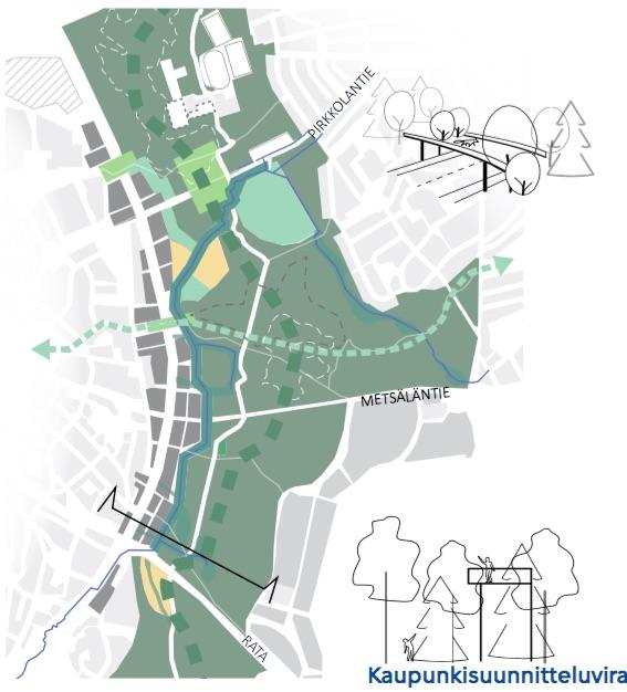 Vistran vaihtoehto 3 säästäisi puistoa.