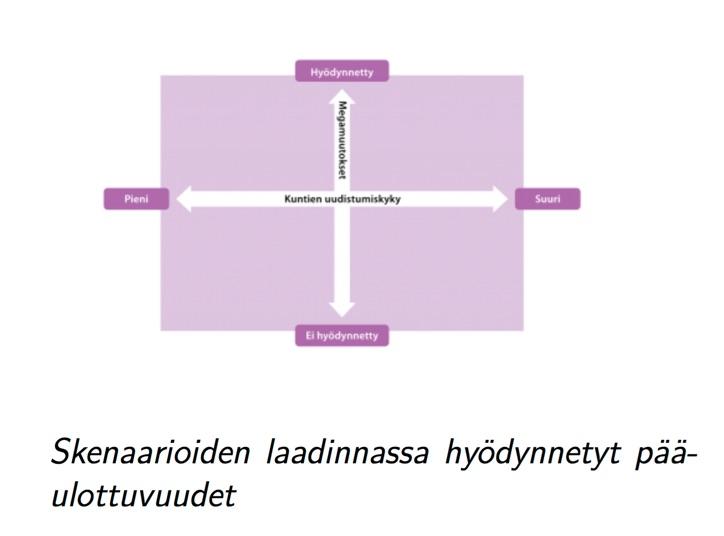 www_hel_fi_static_public_hela_Kaupunginhallitus_Suomi_Esitys_2017_Kanslia_2017-03-13_Khs_10_El_1C938453-C59B-C133-9B1A-5A931BE00004_Liite_pdf